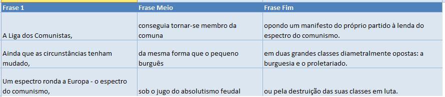 TabelaFrases.JPG
