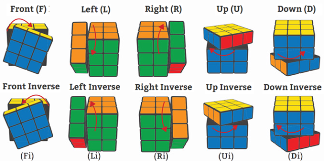 rubiks_moves.png