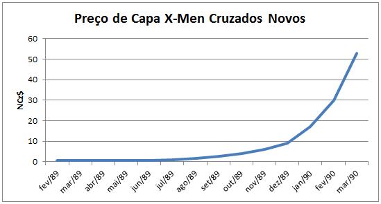 InflacaoNovoCruzados.PNG