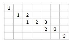 Quadrado4.JPG
