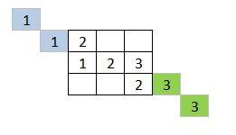 Quadrado5.JPG