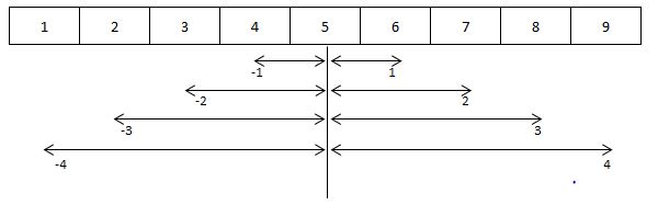 Simetria_num.JPG