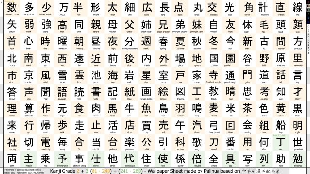 wallpaper_kanji_training_grade_2_1080p_by_palinus-d87nev3.jpg