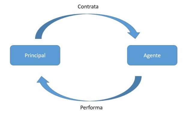 agentPrincipal01.jpg