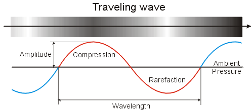 wave-959ca14b.png