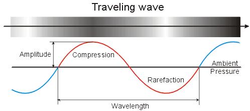 wave-959ca14b.png
