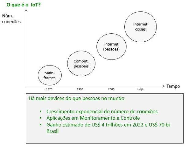 Iot01.JPG