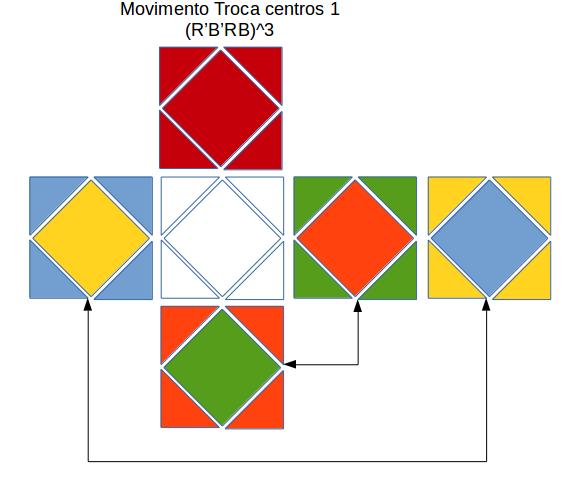 Diagram07_TrocaCentros1.png