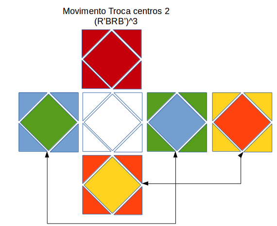 Diagram08_TrocaCentros2.png