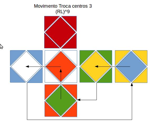 Diagram09_TrocaCentros3.png
