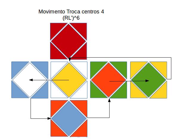 Diagram10_TrocaCentros4.png