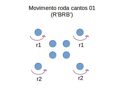 Diagram12_TrocaCantos01.png