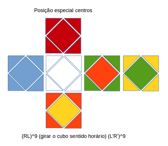 Diagram14_posicaoEspCentros.png