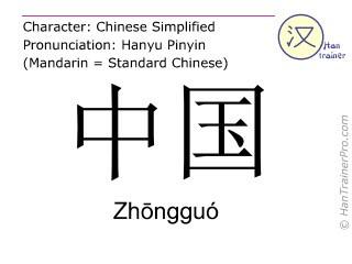 English translation of 中国 ( Zhongguo / Zhōngguó ) - China in Chinese
